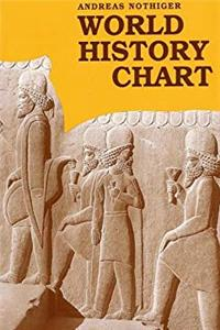 Download World History Chart & Book by Andreas Nothiger fb2